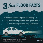 Flood Safety Awareness Week