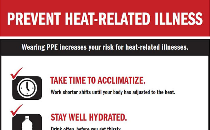 Download the FREE Heat Related Illness Poster!