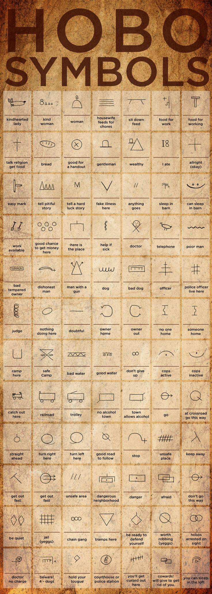 Hobo-Symbols