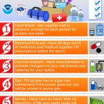5 STEPS TO HURRICANE SAFETY