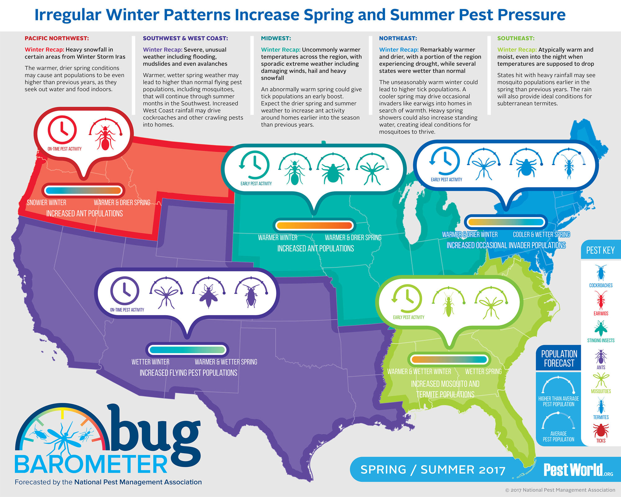bug_barometer_spring_2017