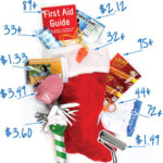 Fun Useful and Inexpensive First Aid Preparedness Stocking Stuffers