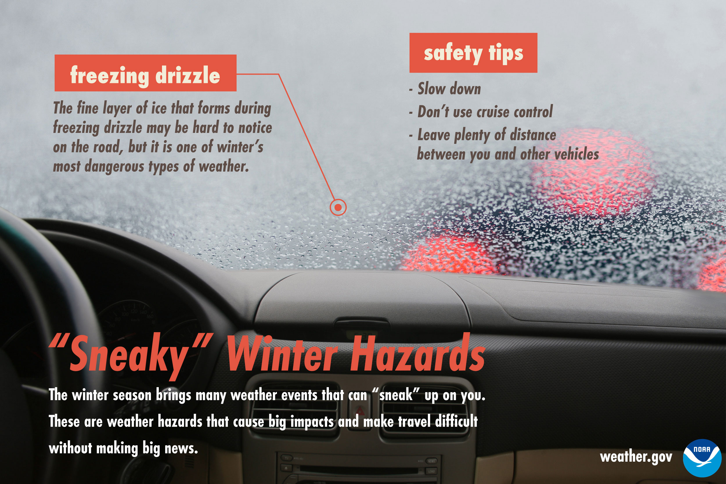 Sneaky Winter Hazards: Freezing drizzle