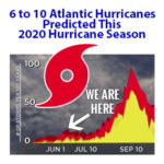 6 to 10 Atlantic Hurricanes Predicted this 2020 Hurricane Season!